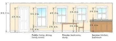 Average Window Size Average Bedroom Door Size Standard Bedroom Window Size  Standard Bedroom Closet Door Size Org 1 St Average Bedroom Door Size  Average ...