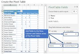 Sample Data For Pivot Table How To Compare Multiple Lists Of Names With A Pivot Table Excel Campus