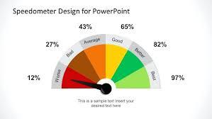Excel Gauge Chart Template Download Gauge Charts Excel Kozen Jasonkellyphoto Co
