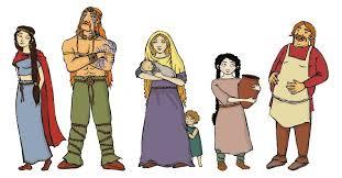 Image result for celts