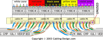 telephone cabling diagram images data network telephone system wiring diagram color code 110 get image