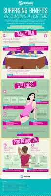 Tub You 33 Best Hot Tub Health Images On Pinterest Hot Tubs Health