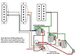 hss guitar wiring hss image wiring diagram hss pickup wiring diagram hss wiring diagram and schematics on hss guitar wiring