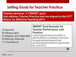 Performance Objectives Examples Interesting 4444 Smart Goals Examples For Teachers Dollarforsense
