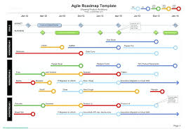 Project Roadmap Templates Roadmap Template Word Naveshop Co