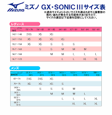 Mizuno Gx Sonic 3 Size Chart N2mg6201 For I Reduce The Price With A Coupon More Mizuno High Speed Swimsuit Woman Suitable For Mizuno Fina Approval Model Swimming Race