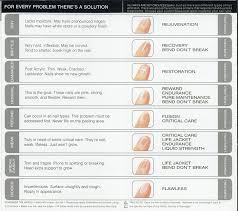 Nail Type Chart Nail Chart Copy Sunrise Wellness Spa