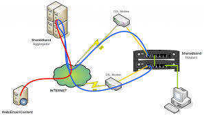 comcast internet wiring diagram comcast trailer wiring diagram centurylink internet wiring diagram