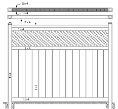 Fence Design Drawings WOOD FENCES DRAWINGS FENCES sitezco