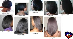 Hair Growth Length Chart Healthy Hair Journey Relaxed Hair