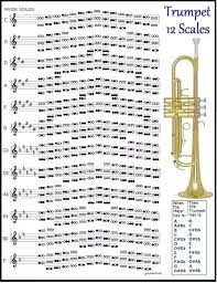 Trumpet Chromatic Scale Chart What Are The 12 Major Scales Of A Trumpet Quora
