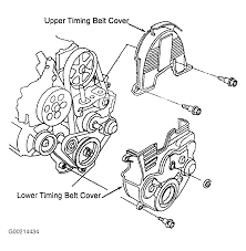 belt : Belt 27 154832 Odd3 Gif Replacing Timing On Honda Odyssey ...