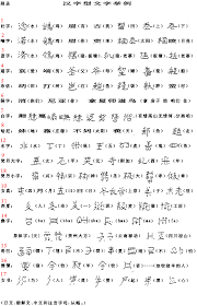 chinese character scripts