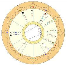 Bubonic Plague Chart Astrology Of The Bubonic Plague The Classical Astrologer