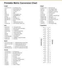 Science Conversions Chart Printable Chemistry Conversion