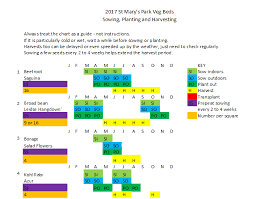 Sowing Chart St Marys Park Seeds Are Here Incredible Edible