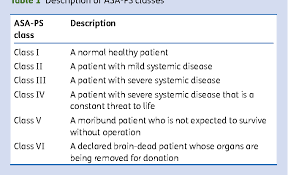 Figure 1 From Reliability Of The American Society Of