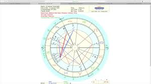 Humanity First The Astrology Of Andrew Yang Youtube