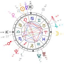 Johnny Cash Birth Chart Astrology And Natal Chart Of Mark Lee Singer Born On 1999