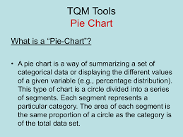 What Type Of Chart Is This Tqm Tools Pie Chart