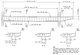 Rcc Cantilever Beam Design Example Building Guidelines Drawings Section B Concrete Construction