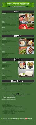Military Diet Chart India Military Diet Vegetarian Vegan Meal Plan For Weight Loss