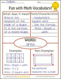 Frayer Model Examples Vocabulary Use These 5 Actionable Strategies Today To Grow Your Students Math