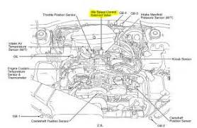 similiar subaru engine exploded view of the keywords back > gallery for > subaru outback engine diagram