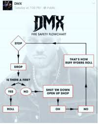 Dmx Flow Chart Dmx Tuesday At 700 Pm Public Dmx Fire Safety Flowchart Stop