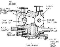 engine parts mechanical engineering community