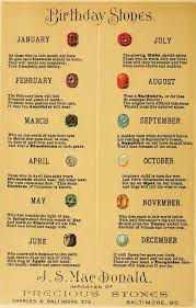Birth Month And Disease Chart Birthday Stone Chart I Always Thought March Was Aquamarine