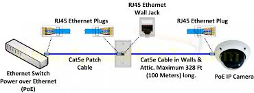 cat6 network wiring diagrams wiring diagram schematic inspirational cat5 home network wiring diagram guide simple ethernet cat6 wiring standard cat6 network wiring diagrams