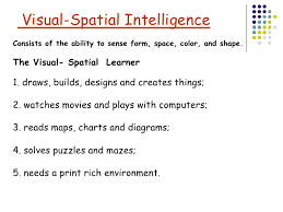 visual spatial intelligence definition essay   homework for youvisual spatial intelligence definition essay