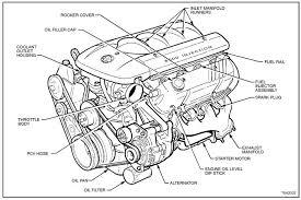 vx commodore wiring diagram wiring diagrams database vt commodore vacuum hose diagram vt auto wiring diagram schematic
