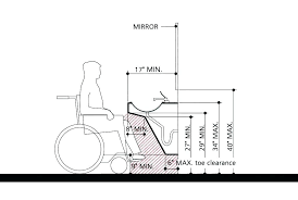 ada bathroom autocad blocks sink free library home improvement outstanding