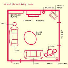 feng shui furniture placement. Feng Shui Furniture Living Room Placement Layout Decorating On Window In H