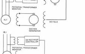 240 volt contactor wiring diagram 240 image wiring 120 volt starter wiring diagram images on 240 volt contactor wiring diagram