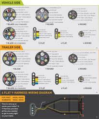 7 way plug wiring diagram and dodge ram trailer depilacija me 2011 Dodge Ram Wiring Diagram at Dodge Ram 7 Way Wiring Diagram