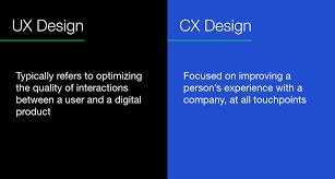 Cx Design Branding Is Dead Cx Design Is King Toptal