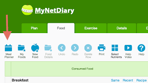 Daily Food Planner Mynetdiary Articles Mynetdiary