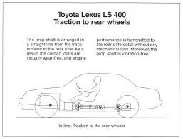 lexus ls 400 a history lexus lexus ls 400 history propshaft