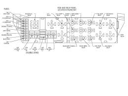 vx acclaim series 2 fuse relay diagram just commodores ve fuse box location this should help