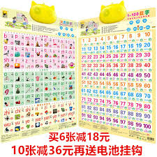 Chinese Sound Chart Sound Wall Chart Chinese Pinyin Childrens Number Wall Chart With Sound 26 English Alphabet Numbers 1 To 100