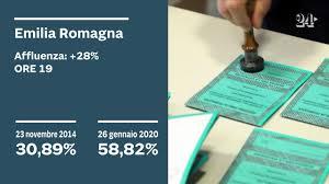 Regionali, boom di affluenza in Emilia-Romagna: 67,67%. Sale ...