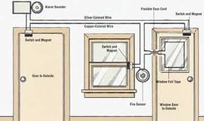 how to install a home security system howstuffworks because all switches in this closed circuit system are in a wiring loop opening