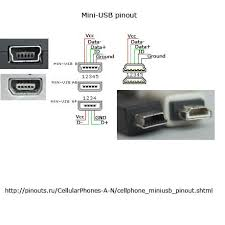 wiring diagram for usb plug wiring diagram micro usb port wiring diagram and schematic