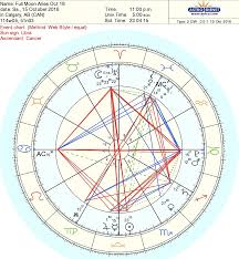 Full Sign Chart Aurum Astrology Finding The Gold In Life Claim Your Power