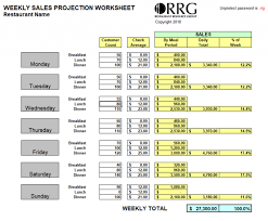 What Is A Sales Forecast Restaurant Weekly Sales Projections Workbook Spreadsheet