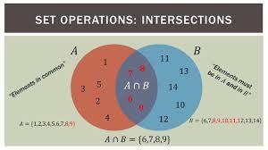 Venn Diagram Help Finite Math Venn Diagram Basics
