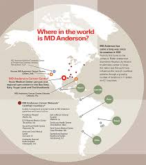 Annual Report 2012 Where In The World Is Md Anderson Md